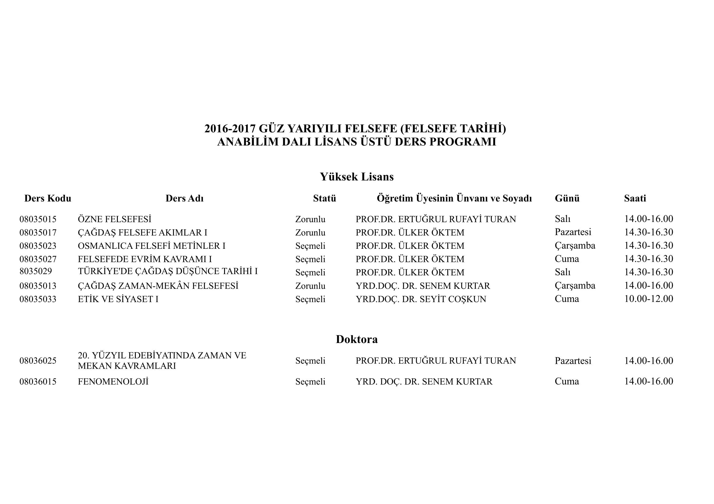 2016-2017-guz-donemi-felsefe-tarihi-lisansustu-dersler-kopya-xlsx-1